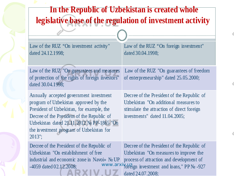 "In the Republic of Uzbekistan is created whole legislative base of the regulation of investment activity Law of the RUZ ""On investment activity "" dated 24.12.1998; Law of the RUZ ""On foreign investment"" dated 30.04.1998; Law of the RUZ ""On guarantees and measures of protection of the rights of foreign investors"" dated 30.04.1998; Law of the RUZ ""On guarantees of freedom of enterpreneurship "" dated 25.05.2000; Annually accepted government investment program of Uzbekistan approved by the President of Uzbekistan, for example, the Decree of the President of the Republic of Uzbekistan dated 21.1 1.201 2 № PP -1865 ""On the investment program of Uzbekistan for 201 3""; Decree of the President of the Republic of Uzbekistan ""On additional measures to stimulate the attraction of direct foreign investments"" dated 11.04.2005; Decree of the President of the Republic of Uzbekistan ""On establishment of free industrial and economic zone in Navoi » № UP -4059 dated 02.12.2008; Decree of the President of the Republic of Uzbekistan ""On measures to improve the process of attraction and development of foreign investment and loans,"" PP № -927 dated 24.07.2008; Decree of the President of the Republic of Uzbekistan № PP -1442 ""program of industrial development for 2011 -2015."" Dated 15.12.2010;  As well as other legal documents regulating the banking, insurance, foreign exchange, stock, money market, capital construction at the expense of centralized funding, stimulate the development of small businesses, domestic investment, innovation, tax and customs legislation, and others directly affected by investment activities in the country and the choice of investors objects of their investments.www.arxiv.uz"