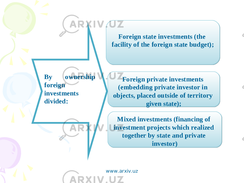 Foreign private investments (embedding private investor in objects, placed outside of territory given state);By ownership foreign investments divided:   Mixed investments (financing of investment projects which realized together by state and private investor)Foreign state investments (the facility of the foreign state budget); www.arxiv.uz 2A05 2C 05 12 33 0A 0B 0A 2A 08