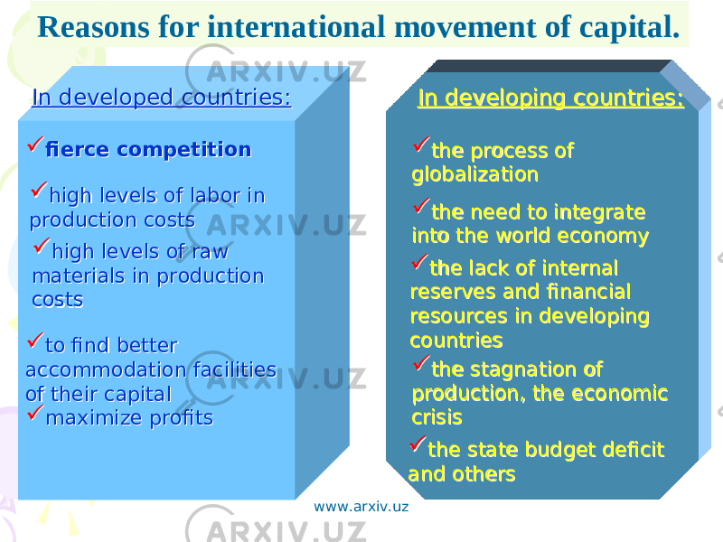 In developed countries: In developed countries: In developing countries: In developing countries:  fierce competition  fierce competition  high levels of labor in production costs high levels of labor in production costs  high levels of raw materials in production costs high levels of raw materials in production costs  to find better accommodation facilities of their capital  maximize profits to find better accommodation facilities of their capital  maximize profits  the process of globalization the process of globalization  the need to integrate into the world economy the need to integrate into the world economy  the lack of internal reserves and financial resources in developing countries the lack of internal reserves and financial resources in developing countries  the stagnation of production, the economic crisis the stagnation of production, the economic crisis  the state budget deficit and others the state budget deficit and othersReasons for international movement of capital. www.arxiv.uz