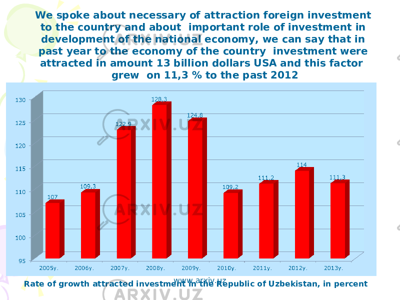 Rate of growth attracted investment in the Republic of Uzbekistan, in percent We spoke about necessary of attraction foreign investment to the country and about important role of investment in development of the national economy, we can say that in past year to the economy of the country investment were attracted in amount 13 billion dollars USA and this factor grew on 11,3 % to the past 2012 www.arxiv.uz