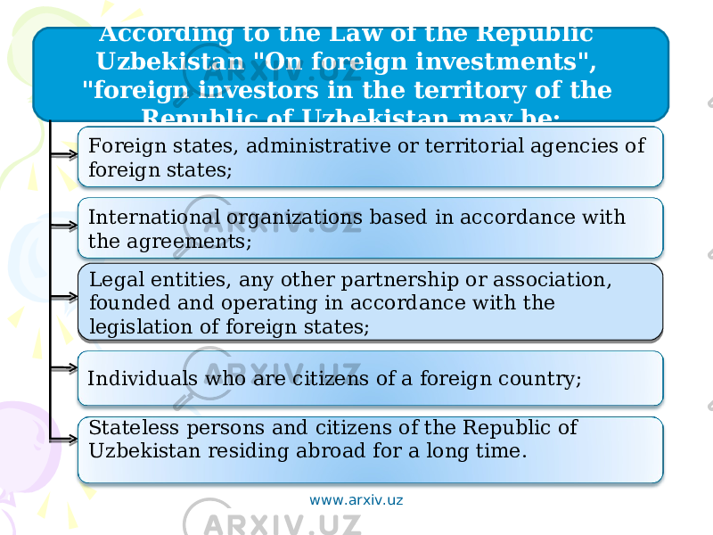 "According to the Law of the Republic Uzbekistan ""On foreign investments"", ""foreign investors in the territory of the Republic of Uzbekistan may be: : International organizations based in accordance with the agreements; Legal entities, any other partnership or association, founded and operating in accordance with the legislation of foreign states; Individuals who are citizens of a foreign country; Stateless persons and citizens of the Republic of Uzbekistan residing abroad for a long time. Foreign states, administrative or territorial agencies of foreign states; www.arxiv.uz 1505 1909 0A05"